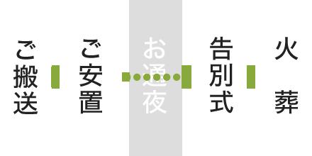 top_flow_01